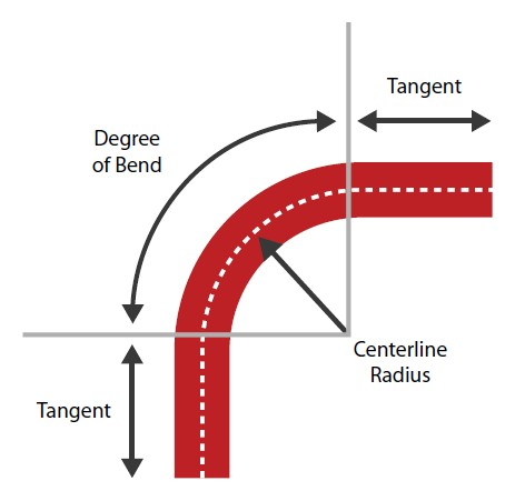 Bending Terminology | Kottler Metal Products